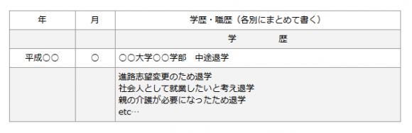 rirekisho-gakureki-1