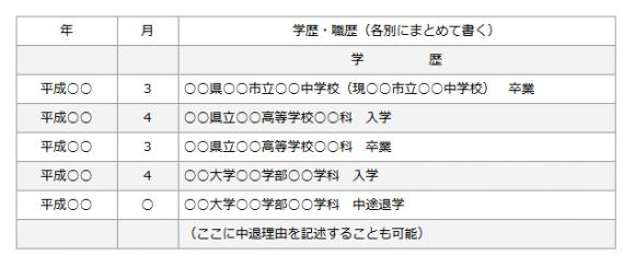 rirekisho-gakureki-2
